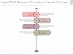 Banking Wealth Management Trends Layout Powerpoint Templates