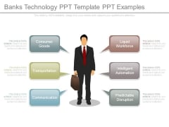Banks Technology Ppt Template Ppt Examples