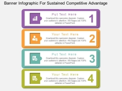 Banner Infographic For Sustained Competitive Advantage Powerpoint Template