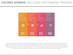 Banners Infographics For Financial Process Powerpoint Slides