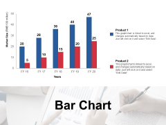 Bar Chart Analysis Ppt PowerPoint Presentation Infographics Example Introduction