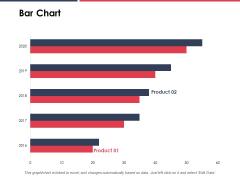 Bar Chart Analysis Ppt PowerPoint Presentation Summary Slides