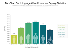 Bar Chart Depicting Age Wise Consumer Buying Statistics Ppt PowerPoint Presentation Infographic Template Brochure PDF