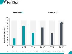 Bar Chart Finance Marketing Ppt PowerPoint Presentation Diagram Images