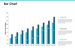 Bar Chart Finance Marketing Ppt PowerPoint Presentation File Good