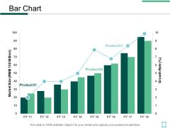 Bar Chart Finance Marketing Ppt PowerPoint Presentation Icon Display