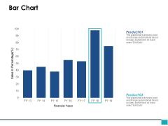 Bar Chart Finance Marketing Ppt PowerPoint Presentation Portfolio Pictures
