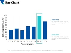 Bar Chart Finance Ppt PowerPoint Presentation Infographics Background Images
