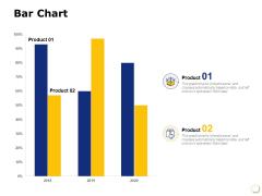 Bar Chart Finance Ppt PowerPoint Presentation Model Files