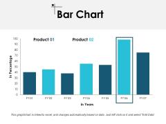Bar Chart Finance Ppt PowerPoint Presentation Model Master Slide
