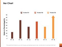 Bar Chart Finance Ppt Powerpoint Presentation Styles Skills