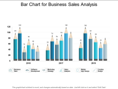 Bar Chart For Business Sales Analysis Ppt PowerPoint Presentation Styles Icon