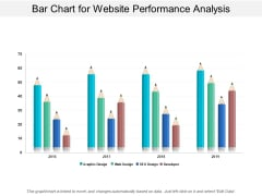 Bar Chart For Website Performance Analysis Ppt PowerPoint Presentation Layouts Influencers