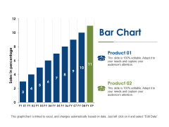 Bar Chart Growth Ppt PowerPoint Presentation Gallery Graphics