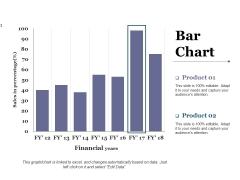 Bar Chart Ppt PowerPoint Presentation Diagram Lists