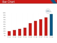 Bar Chart Ppt PowerPoint Presentation File Skills