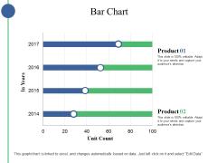 Bar Chart Ppt PowerPoint Presentation File Templates