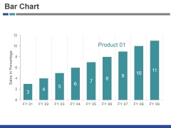 Bar Chart Ppt PowerPoint Presentation Icon Infographic Template