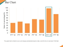Bar Chart Ppt PowerPoint Presentation Ideas Graphic Tips