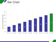 Bar Chart Ppt PowerPoint Presentation Ideas