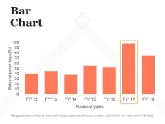 Bar Chart Ppt PowerPoint Presentation Infographic Template Brochure
