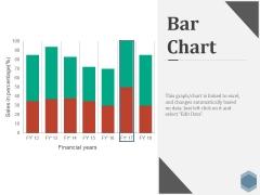 Bar Chart Ppt PowerPoint Presentation Infographics Skills