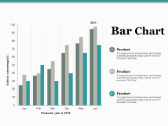 Bar Chart Ppt PowerPoint Presentation Inspiration Outfit