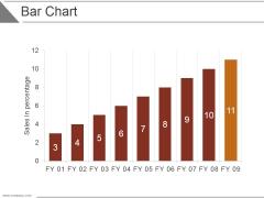 Bar Chart Ppt PowerPoint Presentation Inspiration