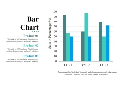 Bar Chart Ppt PowerPoint Presentation Layouts Pictures