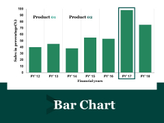 Bar Chart Ppt PowerPoint Presentation Layouts Template