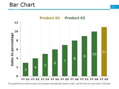 Bar Chart Ppt PowerPoint Presentation Model Influencers