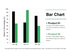 Bar Chart Ppt PowerPoint Presentation Model Professional