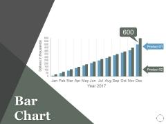 Bar Chart Ppt PowerPoint Presentation Model