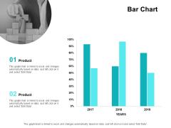 Bar Chart Ppt PowerPoint Presentation Outline Grid