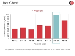 Bar Chart Ppt PowerPoint Presentation Outline Introduction