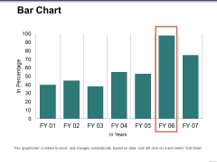 Bar Chart Ppt PowerPoint Presentation Pictures Inspiration