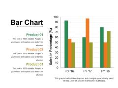 Bar Chart Ppt PowerPoint Presentation Portfolio Diagrams