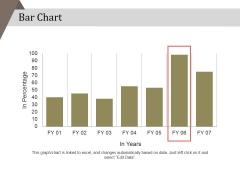 Bar Chart Ppt PowerPoint Presentation Portfolio Icons