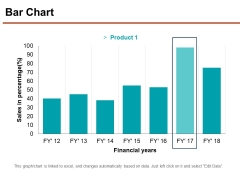 Bar Chart Ppt PowerPoint Presentation Professional Graphics Download