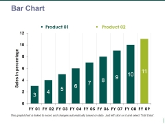 bar chart ppt powerpoint presentation professional icons