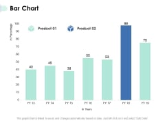 Bar Chart Ppt PowerPoint Presentation Samples