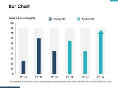 Bar Chart Ppt PowerPoint Presentation Show Deck