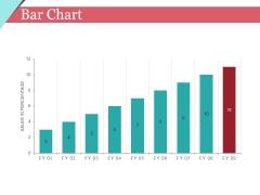 Bar Chart Ppt PowerPoint Presentation Show Show