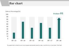 Bar Chart Ppt PowerPoint Presentation Slides Design Ideas