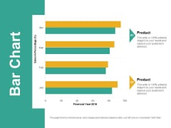 Bar Chart Ppt PowerPoint Presentation Slides Model