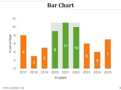 Bar Chart Ppt PowerPoint Presentation Styles Graphics Example