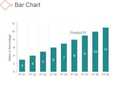 Bar Chart Ppt PowerPoint Presentation Styles