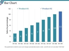 Bar Chart Ppt PowerPoint Presentation Styles Smartart