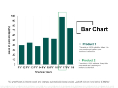 Bar Chart Ppt PowerPoint Presentation Summary File Formats