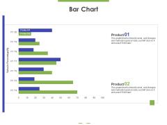 Bar Chart Ppt PowerPoint Presentation Templates PDF